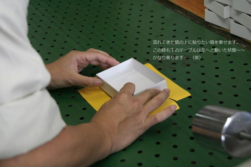 ... のり付けしたい紙を差し込むと : 紙 箱作り : すべての講義